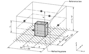 Example of sound power level measurement locations